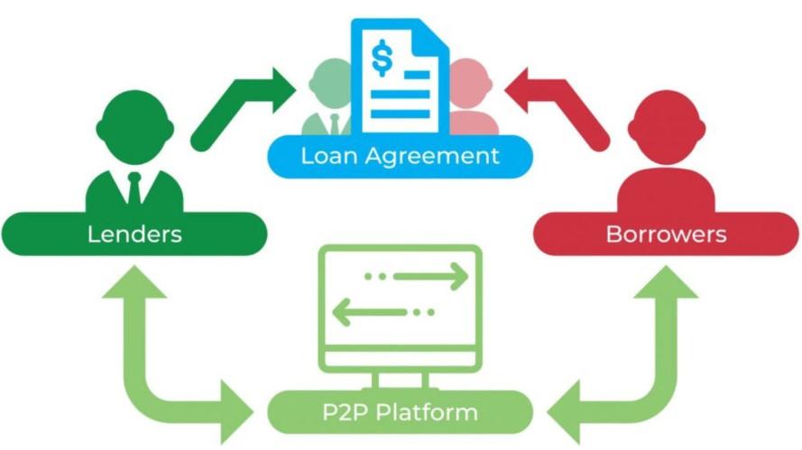 Daftar Aplikasi Pinjaman Online Terbaik Versi Ojk Dana Cepat Cair